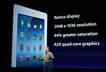 iPad 3 Specs