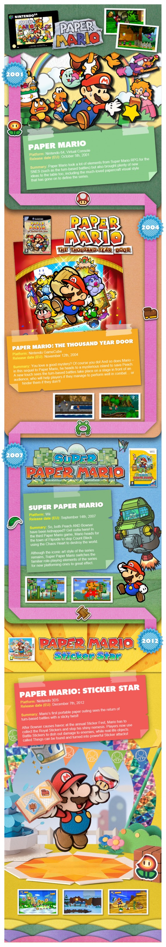 Infographic for Paper Mario